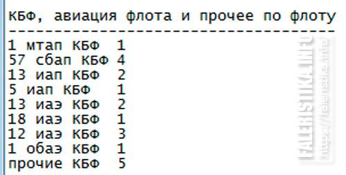 finsk-4-2