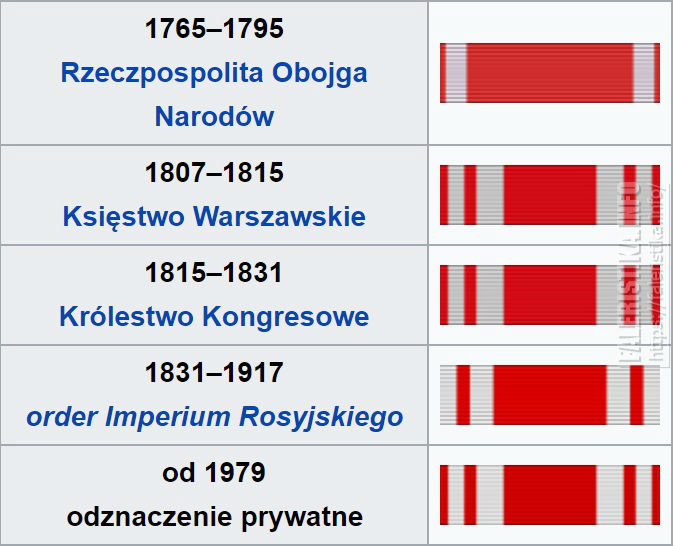 Цвета лент ордена Святого Станислава от учреждения до наших дней. Изображение pl.wikipedia.org